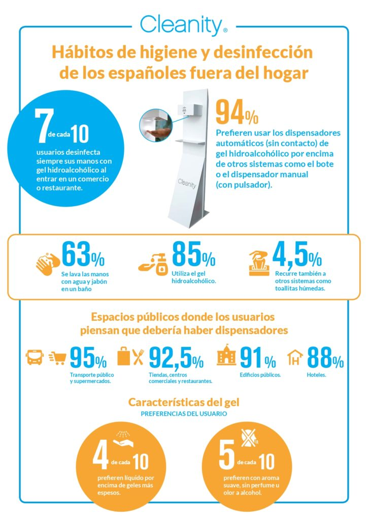 infografia informe cleanity higiene en restauracion